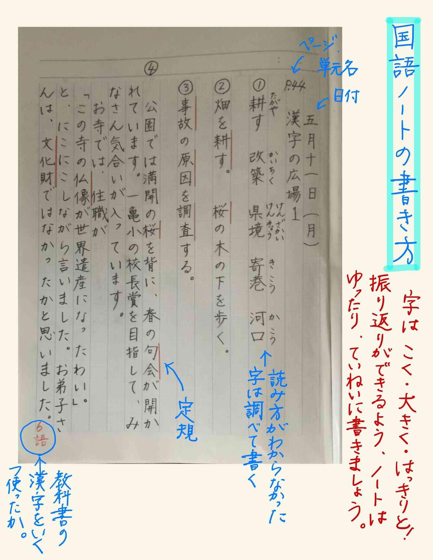 国語ノートの書き方.jpeg
